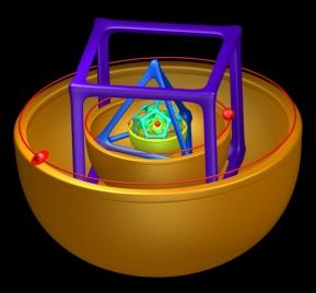kepler-orbitas