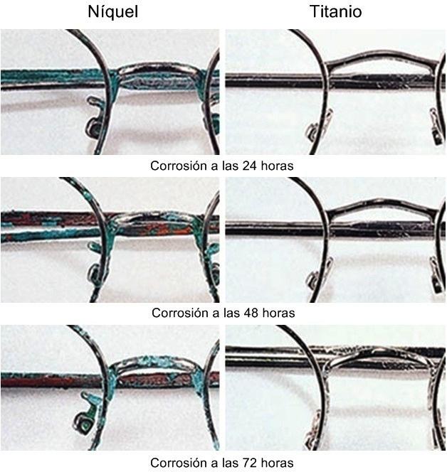 Corrosión de gafas