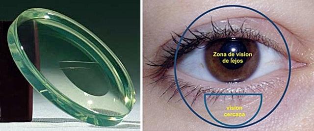 Lente bifocal_2