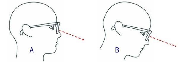 Adaptación a lentes_progresivas