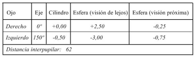 601780b0db Interpretar receta o graduación óptica
