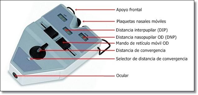 Pupilómetro