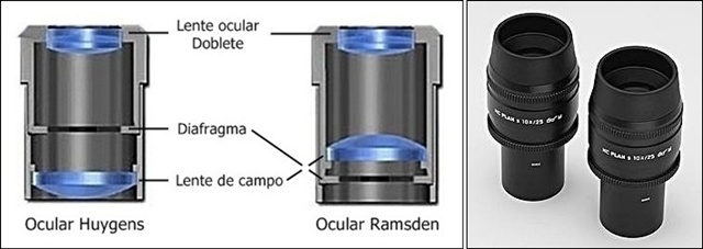 oculares compensadores_huygens_ramsden