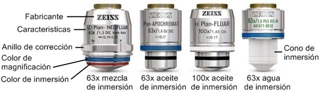 Microscopios_objetivos