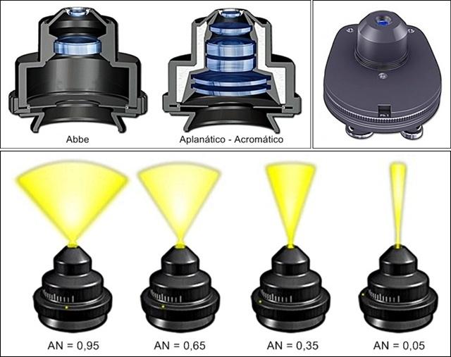 condensadores_microscopios_abbe