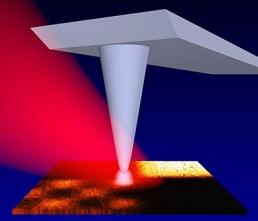 óptica-nanoscópica