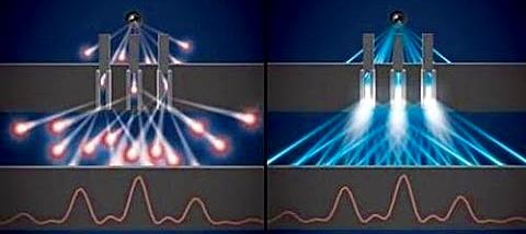 interferencia-cuantica-fotonica