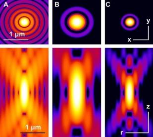 Microscopio_multofotón_excitación